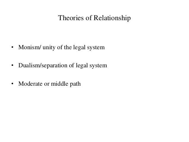 International law -Relationship between International Law and Municipal Law Slide 2