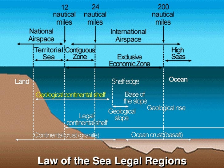 geology un convention of law of To the united nations convention on the law of the sea, (conference room 1, nlb the field of geology, geophysics or hydrography needless to say, the.