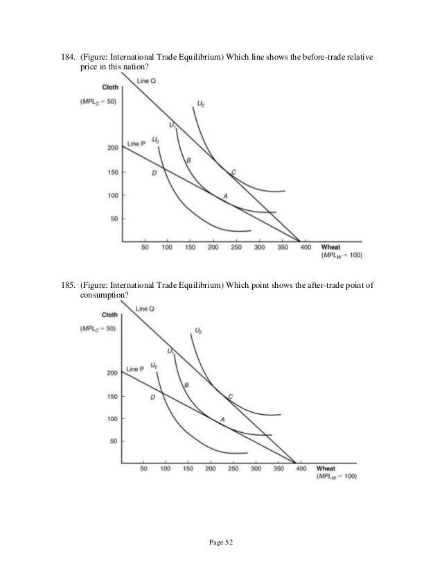 International macroeconomics 4th edition feenstra test bank