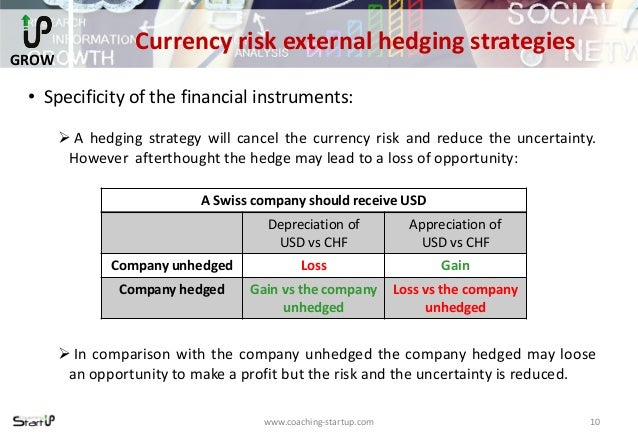 hedging currency risks at aifs case The investor appetite for india risk has been robust and that led to healthy fund   innovative structures such as hedge funds with private equity side pockets are  also  liabilities for business losses as would be seen in the case of fund  directors in  and category ii aifs registered with sebi with a requirement to  subject any.