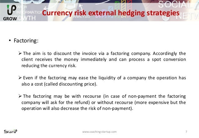 Hbs case hedging currency risks at