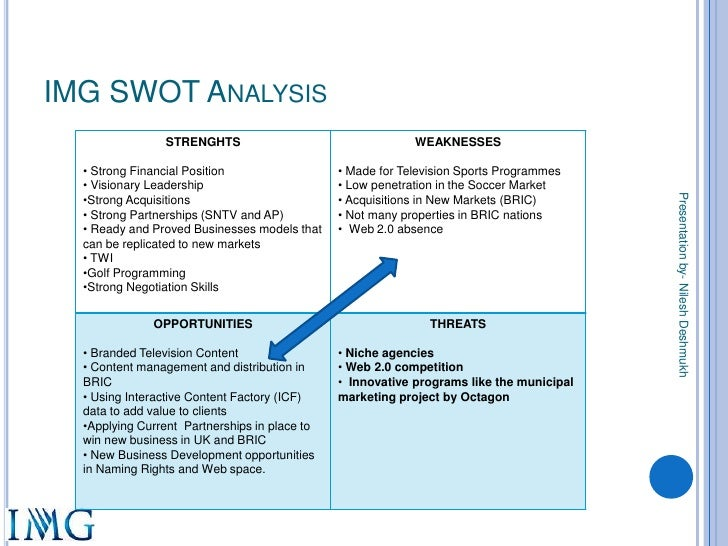 gillette swot analysis Proctor and gamble is an american fmcg multinational corporation engaged in  the manufacture and marketing of household consumer goods in more than.