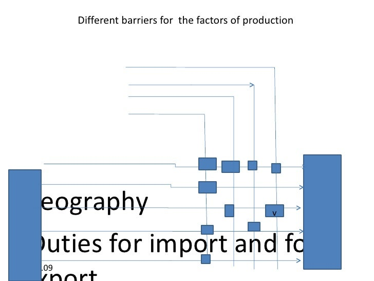 barriers to international trade pdf