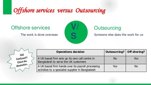 offshore outsourcing of the wan essay 17052018  learn about outsourcing, the top reasons firms choose to do it, and what they must do to develop and implement a successful outsourcing program.