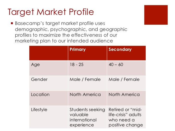 target market example