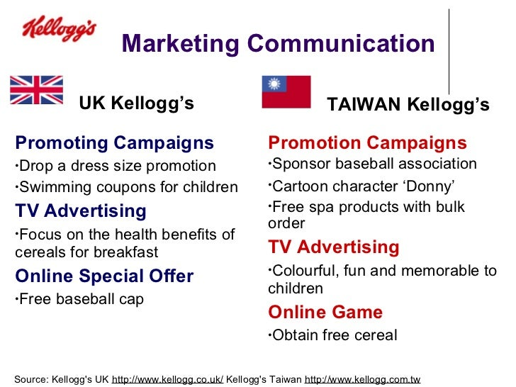 kellogs marketing The first edition of kellogg on marketing set a highstandard with a cutting-edge presentation of the best knowledge andpractices in the field now, the second edition of thisbenchmark guide breaks new ground, providing fresh perspectives ontimeless fundamental issues as well as the latest ideas.