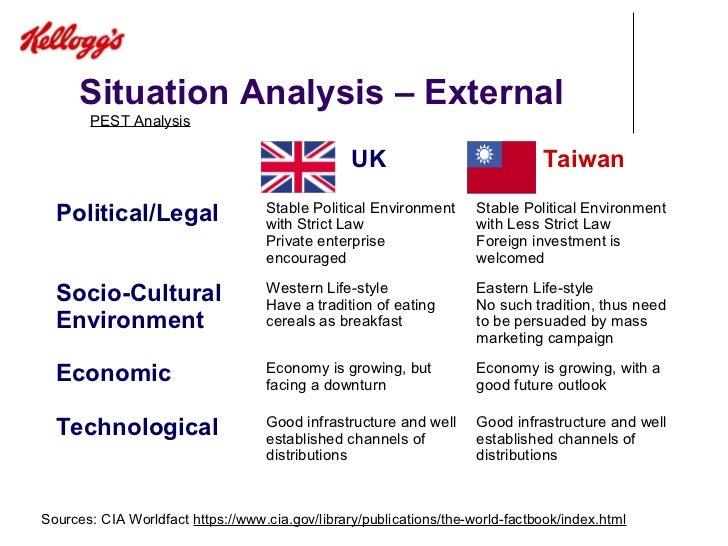 international marketing case study analysis