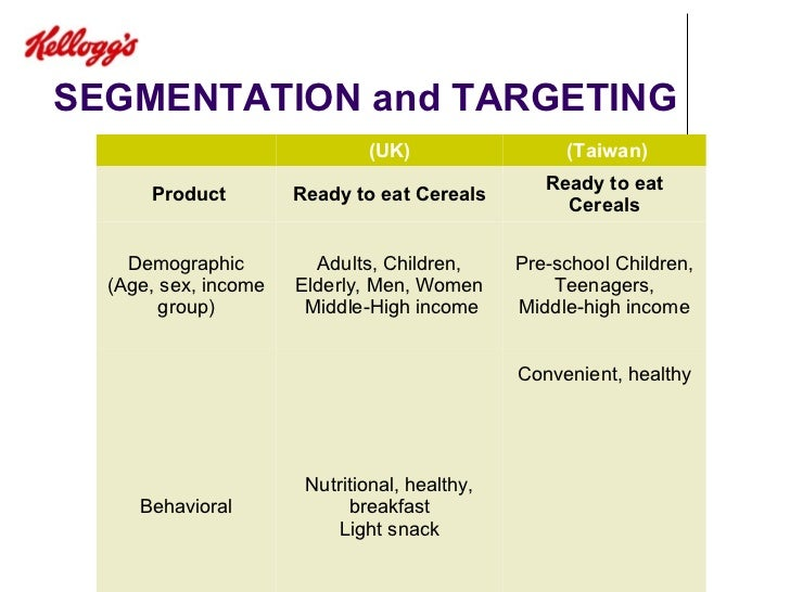 Cereals kelloggs segmentation approach