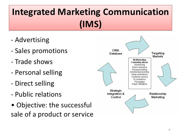 how promotional activity is integrated to achive marketing objectives Share88 explore our digital marketing strategy and planning toolkit   objective achieve 10% online revenue contribution within two years.