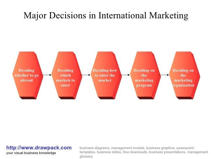international business major selo l ink co