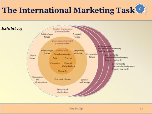 international marketing ch 1 International marketing international accredited integrated marketing communication strategy - integrated marketing communication strategy chapter 15.