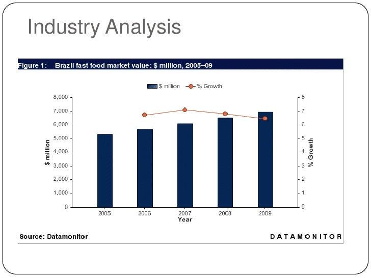marketing analysis kfc
