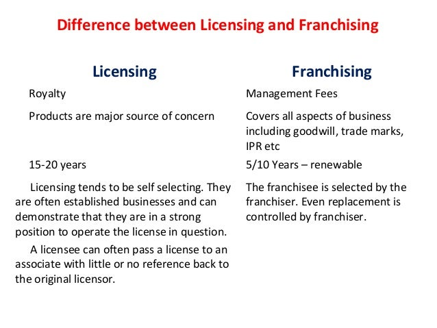 difference between franchising and licensing with examples