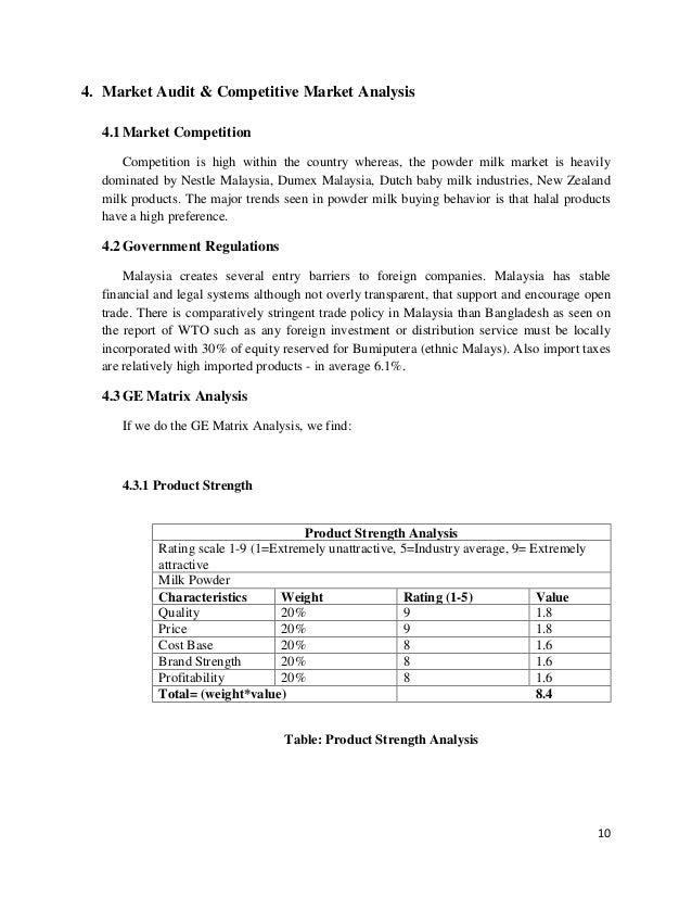 International Marketing of Aarong's Milk Powder in Malaysia