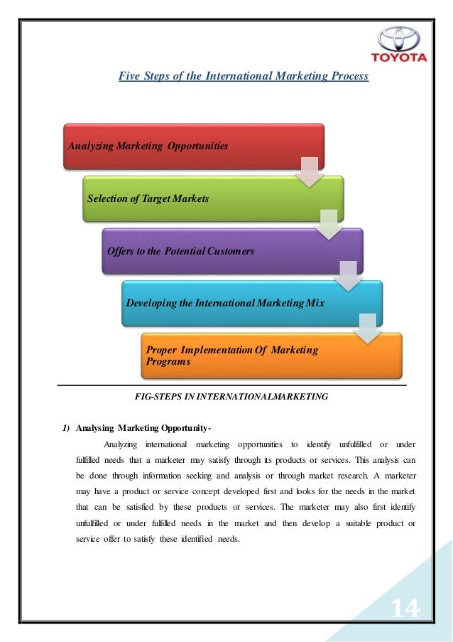 international marketing research process pdf
