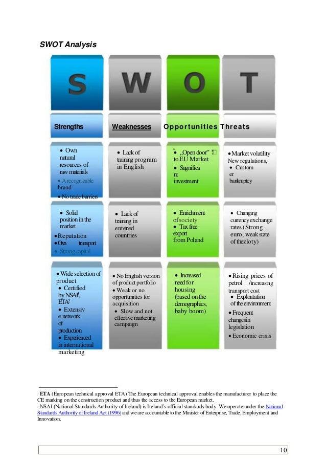 International Marketing Plan - ETICS