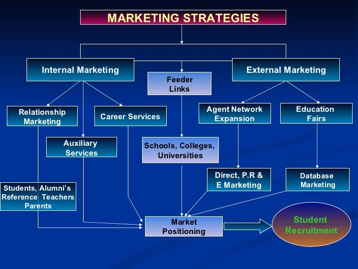 case study global marketing strategy