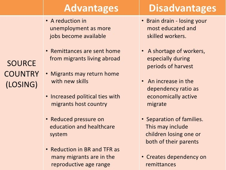 "migration benefits and drawbacks This question could be taken as ""what are the advantages and disadvantages for the immigrant"" or ""what are the advantages or disadvantages for the receiving country."