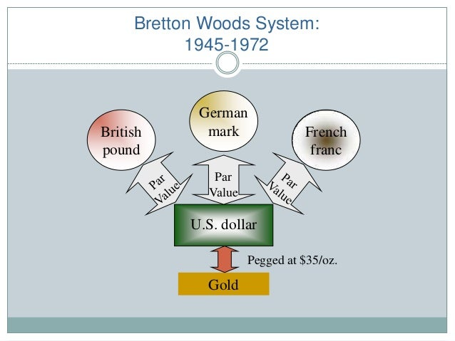 the impact of the bretton wood Analyze the overall impact of the bretton woods accords on the global economy compare and contrast the exchange rate regimes discuss key currencies in the global financial markets international trade and investment policies and practices discuss the balance of payments adjustment process.