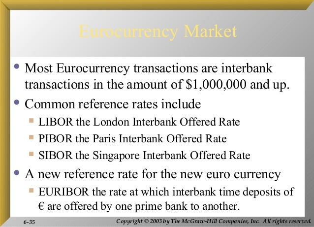 international money market 6 days ago the effectiveness of monetary policy in dictating banking activities is one of the keys to understanding how efficient monetary policy is in tuning the real economy this column uses data on norwegian banks to show that efficiency may be eroded by international financial flows in a small open economy.