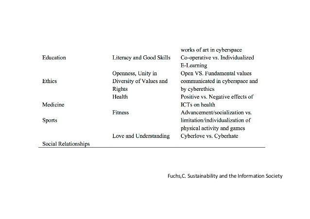 InclusiveKnowledgeSocieties Context:crisis,changes,challenges • MainstreamingOpenEducationalResources(OER) • Tea...
