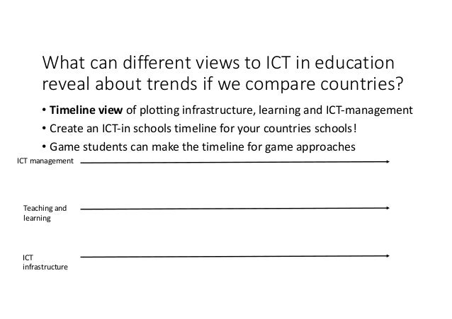 BigpictureviewstoICTinEducation:timeline TeachingapproacheswithdifferentICTtools