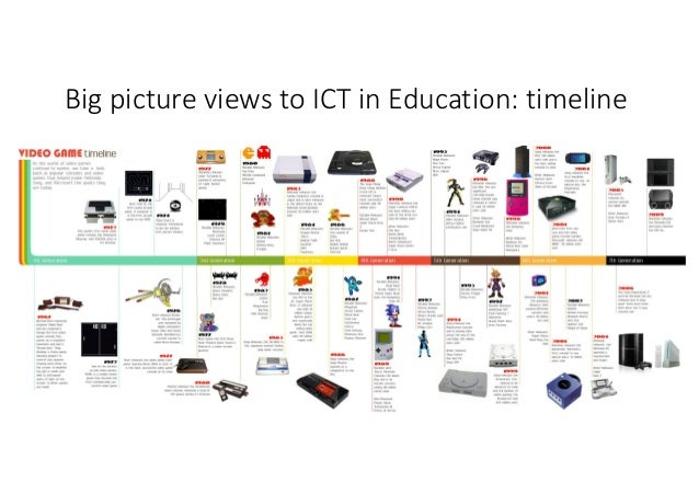BigpictureviewstoICTinEducation:relations Relationalview exposesco-existing componentsincertain areaorscho...