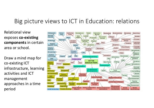 BigpictureviewstoICTinEducation:relations