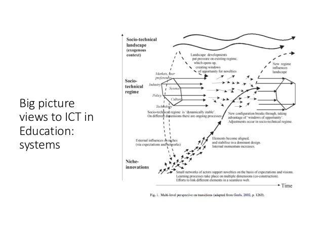 BigpictureviewstoICTinEducation:systems • SystemicviewstoICTinEducationrevealsocio-technicalregimes, emerg...