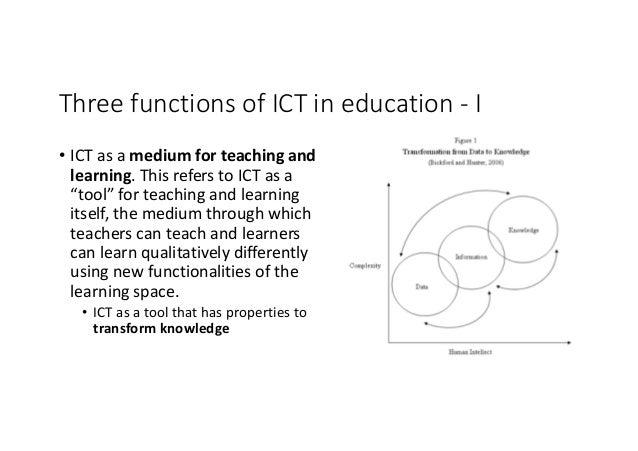 """ThreefunctionsofICTineducation- I • ICTasamediumforteachingand learning.ThisreferstoICTasa """"tool""""for..."""