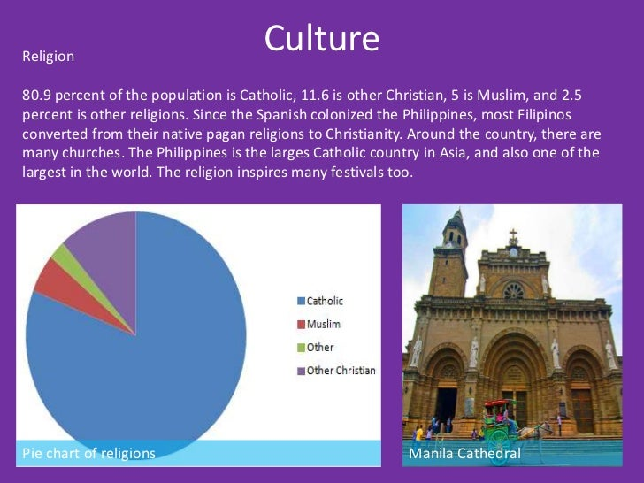 religion in the philippines pdf