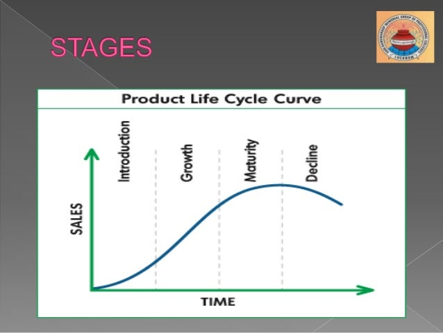 product life cycle theory example