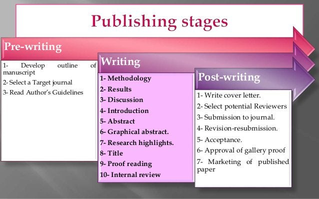  Take a deeeeeeeeeeeeeeeeeep breath!  Read the comments verrrrrry carefully!!  Discuss them with co-authors.  Respond ...