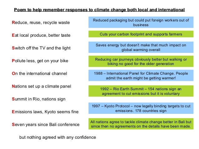 Poem to help remember responses to climate change both local and internationalPoem to help remember responses to climate c...