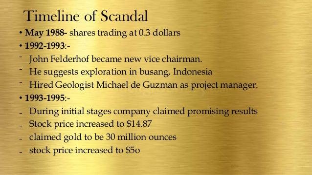 bre x scandal