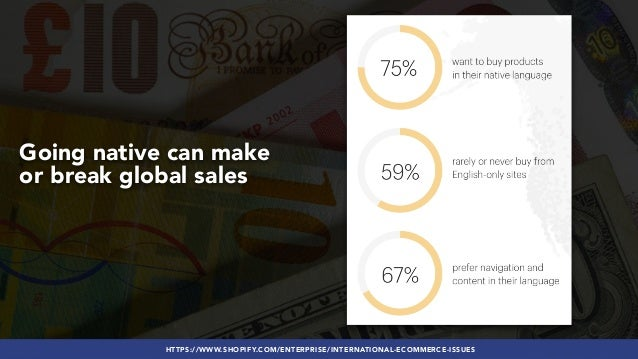 #GLOBALECOMMERCESEO BY @ALEYDA FROM #ORAINTI AT #SEJSUMMIT Going native can make or break global sales HTTPS://WWW.SHOPIFY...