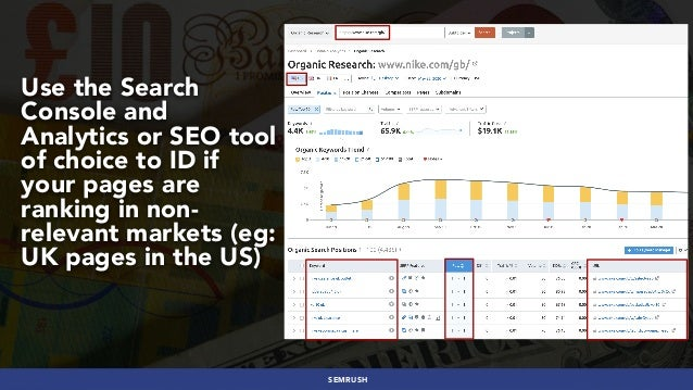 #GLOBALECOMMERCESEO BY @ALEYDA FROM #ORAINTI AT #SEJSUMMITSEMRUSH Use the Search Console and Analytics or SEO tool of choi...