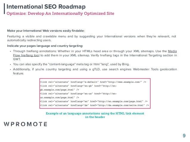 international seo strategies