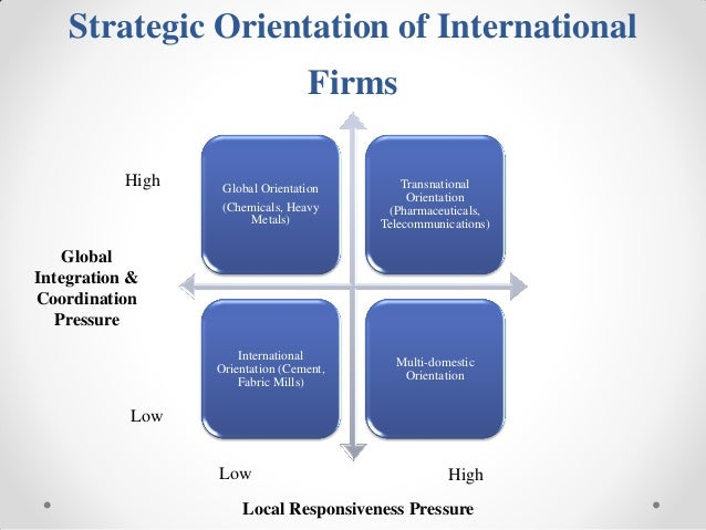 main strategic orientations of global firms My strategic orientations, proposed to members at this 2017 oecd ministerial  council  promoting better lives cannot limit itself to providing basic  global  deal between governments, businesses, unions and other.