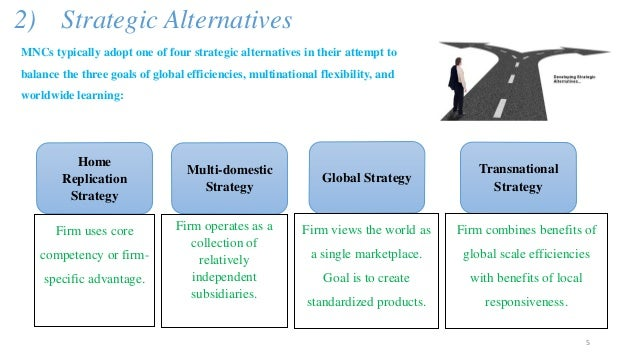 home replication strategy examples International strategic management p1