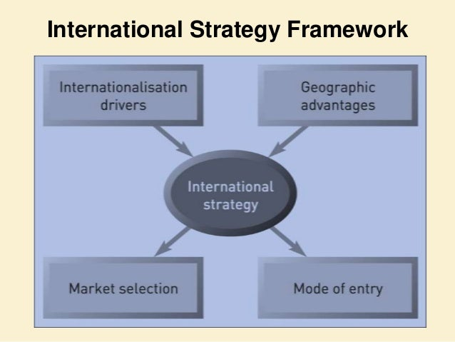 go to market strategy chapter 4 Are different types of interaction which go to make up the service encounter in  the shipping  implementation of strategic marketing plans  • measurement of.