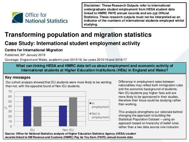 Transforming population and migration statistics Case Study: International student employment activity Centre for Internat...