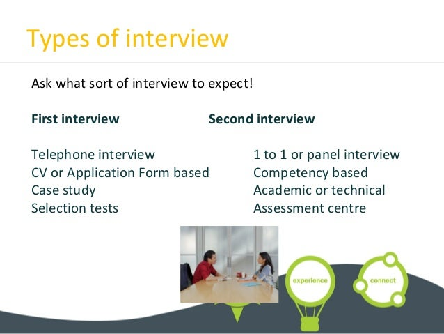 the better interview hrm case study What's one of the best ways to learn about critical job searching skills  for  instance, executive interview case studies give you insight into how high level.