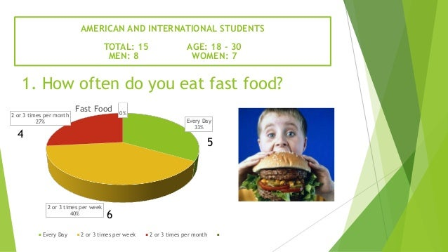 investigation of eating habits of students 1 investigate 1 what are my current eating habits tell students they are about  to embark on an expedition to begin, they will use their notebooks as food.