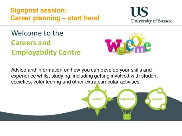 Signpost session:  Career planning – start here!  Welcome to the  Careers and  Employability Centre  Advice and informatio...