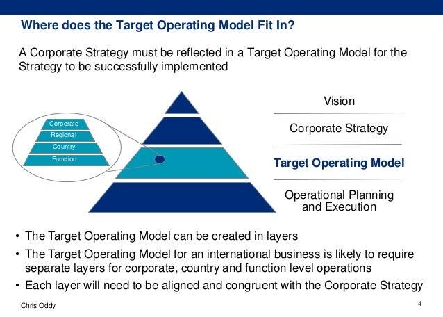 27+ Sales Action Plan Templates – DOC, PDF, PPT
