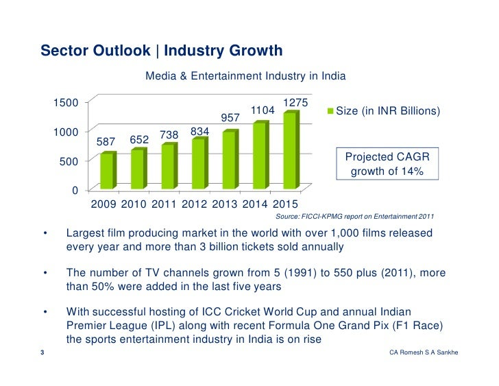 Flower market in india business report 2011 movie