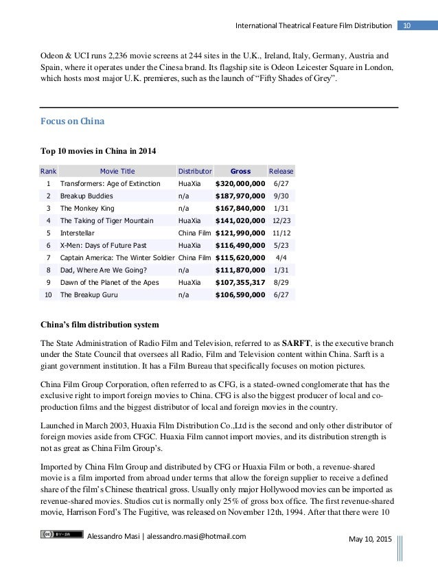 International Theatrical Feature Film Distribution