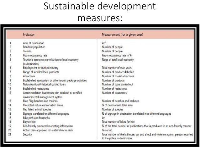 sustainable tourism and destination management Tourism destination management has significant importance in controlling many impacts of tourism, thus insuring its sustainability destination management requires the integration of different planning tools, approaches and concepts that help shape the management and daily operation of tourism related activities.