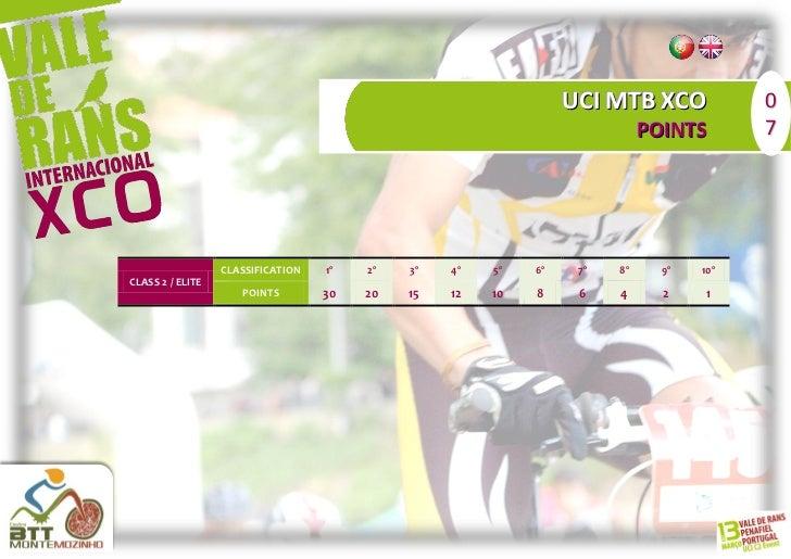 UCI MTB XCO             0                                                                            POINTS       7       ...